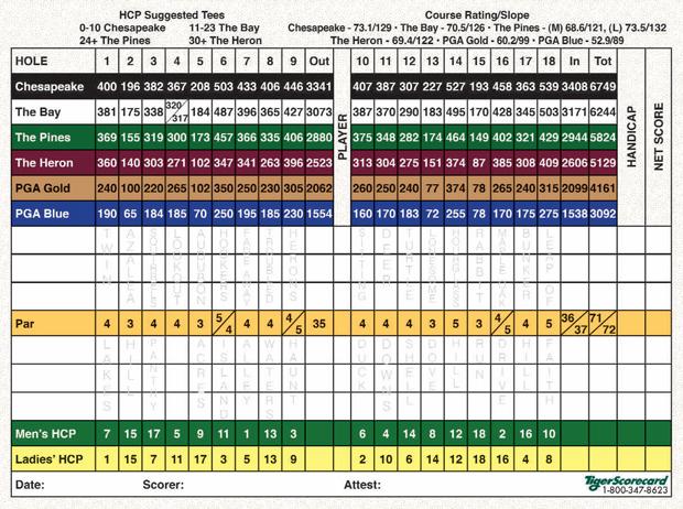 RS-Scorecard