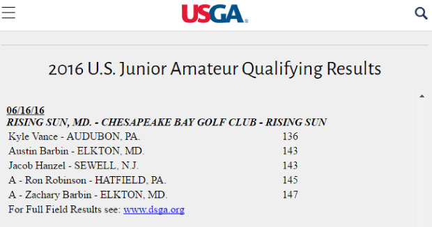 US-Jr-Am-Results